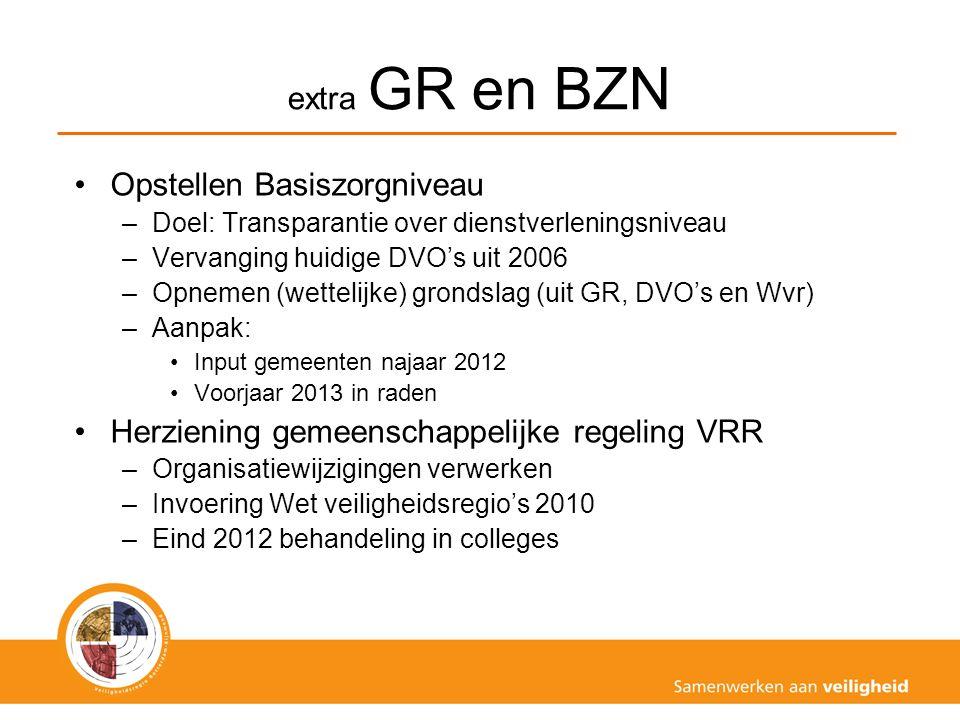 extra GR en BZN Opstellen Basiszorgniveau –Doel: Transparantie over dienstverleningsniveau –Vervanging huidige DVO's uit 2006 –Opnemen (wettelijke) gr