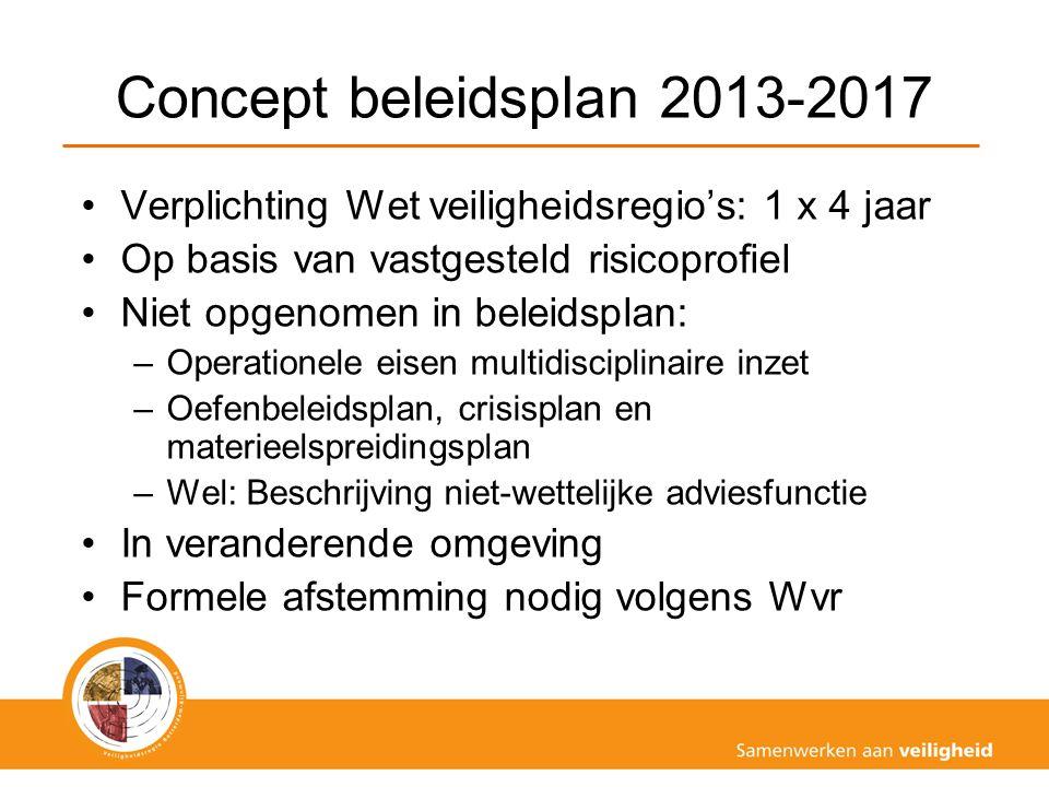 Concept beleidsplan 2013-2017 Verplichting Wet veiligheidsregio's: 1 x 4 jaar Op basis van vastgesteld risicoprofiel Niet opgenomen in beleidsplan: –O