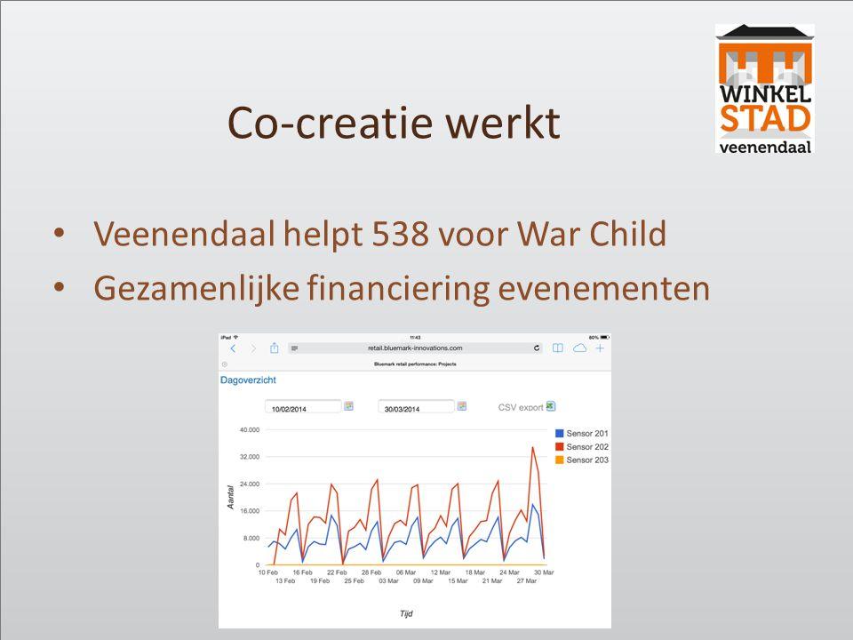 Co-creatie werkt Veenendaal helpt 538 voor War Child Gezamenlijke financiering evenementen
