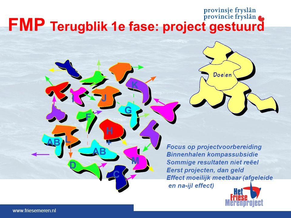 www.friesemeren.nl FMP Terugblik 1e fase: project gestuurd Focus op projectvoorbereiding Binnenhalen kompassubsidie Sommige resultaten niet reëel Eerst projecten, dan geld Effect moeilijk meetbaar (afgeleide en na-ijl effect) H+H+ M G J AB C D L K F I