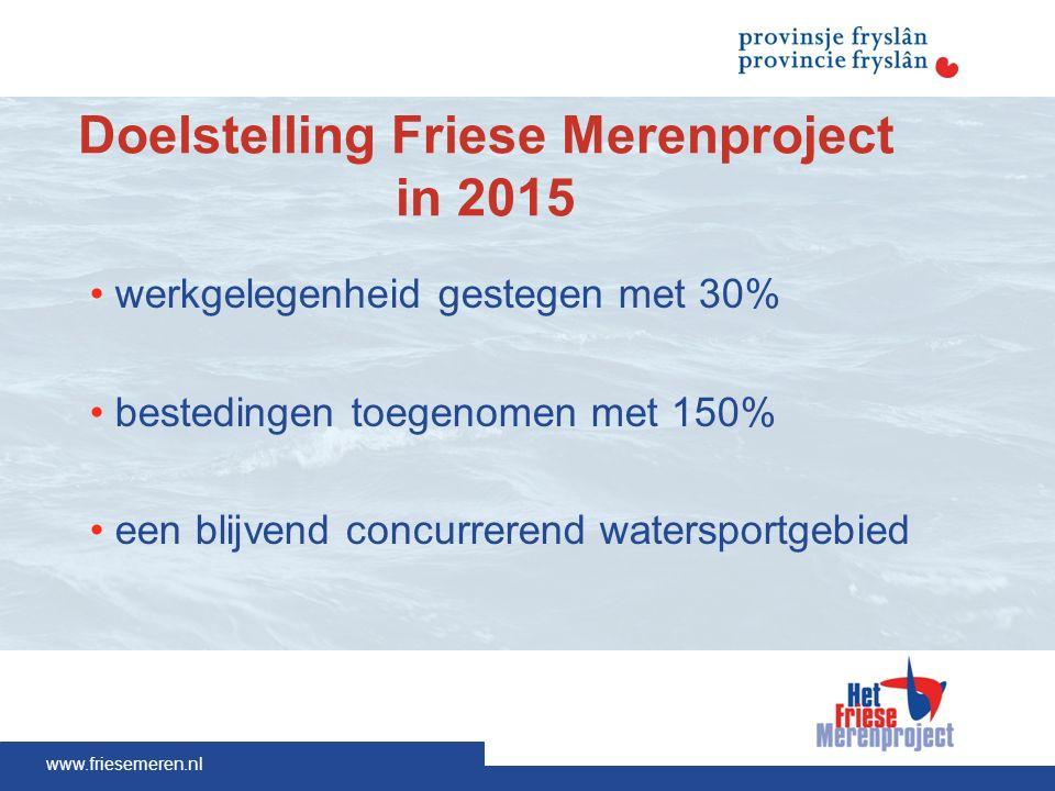 www.friesemeren.nl Doelstelling Friese Merenproject in 2015 werkgelegenheid gestegen met 30% bestedingen toegenomen met 150% een blijvend concurrerend watersportgebied