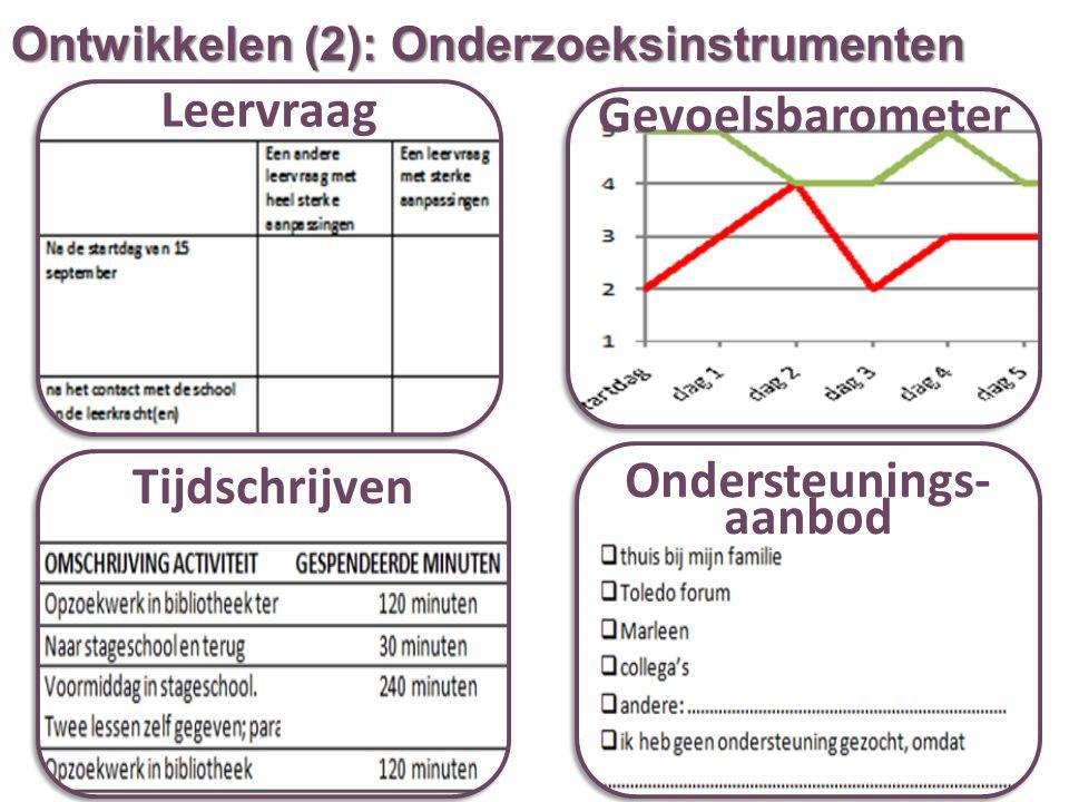 Ontwikkelen (2): Onderzoeksinstrumenten Leervraag Leervraag Gevoelsbarometer Tijdschrijven Ondersteunings- aanbod