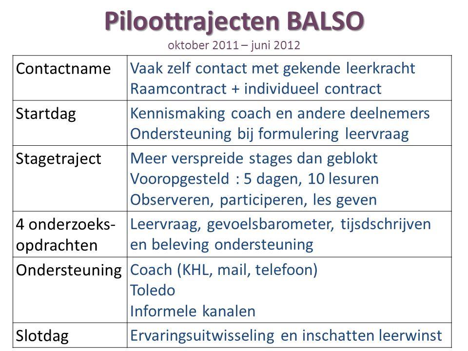 Piloottrajecten BALSO Piloottrajecten BALSO oktober 2011 – juni 2012 Contactname Vaak zelf contact met gekende leerkracht Raamcontract + individueel c