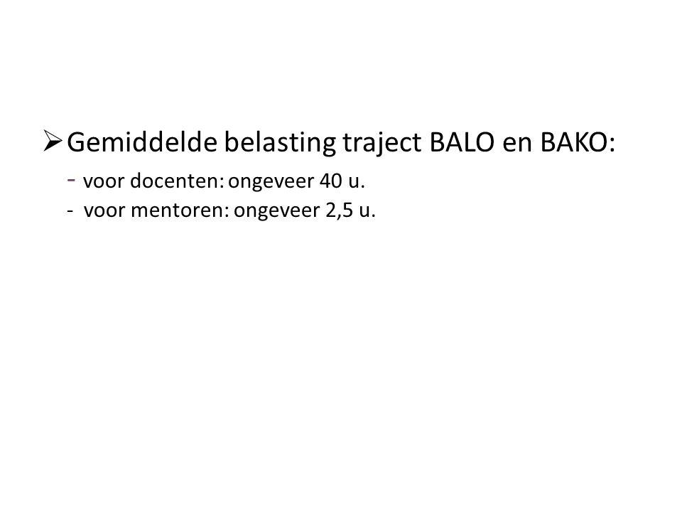  Gemiddelde belasting traject BALO en BAKO: - voor docenten: ongeveer 40 u. - voor mentoren: ongeveer 2,5 u.
