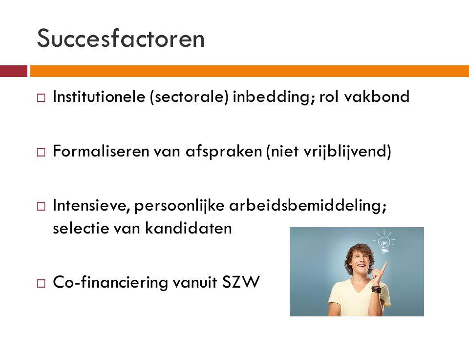 Succesfactoren  Institutionele (sectorale) inbedding; rol vakbond  Formaliseren van afspraken (niet vrijblijvend)  Intensieve, persoonlijke arbeidsbemiddeling; selectie van kandidaten  Co-financiering vanuit SZW