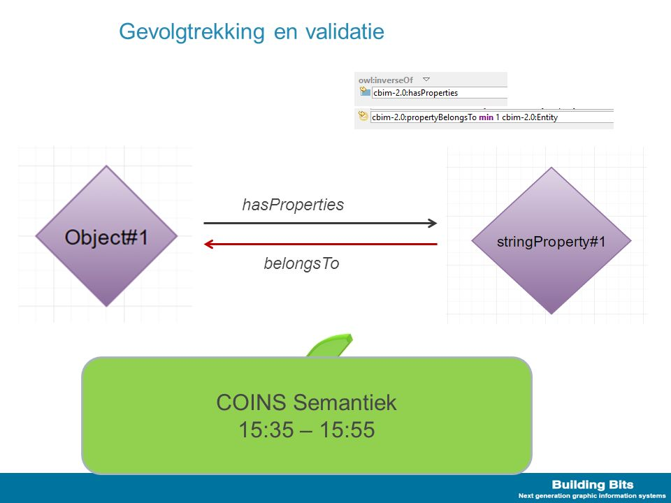 Gevolgtrekking en validatie hasProperties belongsTo COINS Semantiek 15:35 – 15:55