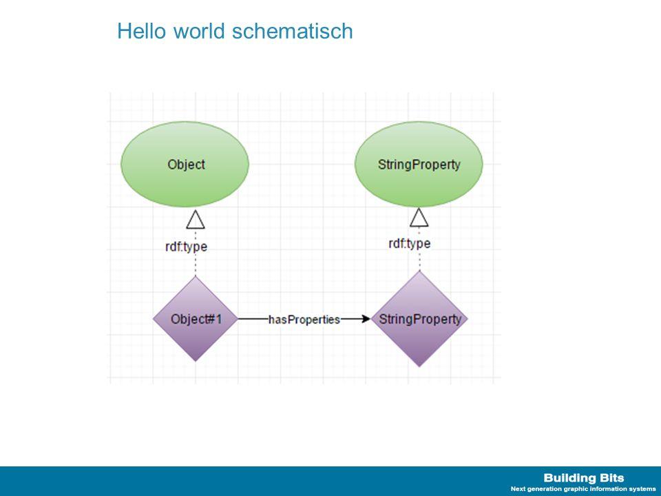 COINS 2.0 Software COINS API/SDK –OO interface naar COINS Data (Met intellisense) –Sparql ondersteuning –Aansluitbaar op triplestores –Java en dotnet omgeving COINS Navigator –Desktop applicatie voor het inlezen, modificeren en creeeren van COINS gegevens COINS2.0 API Bastiaan Bijl (14:40 – 15:00 ) COINS2.0 Navigator Peter Willems (14:30 – 14:40)
