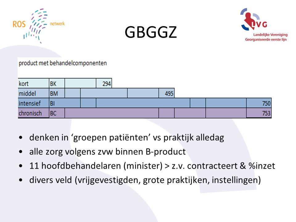 GBGGZ denken in 'groepen patiënten' vs praktijk alledag alle zorg volgens zvw binnen B-product 11 hoofdbehandelaren (minister) > z.v.