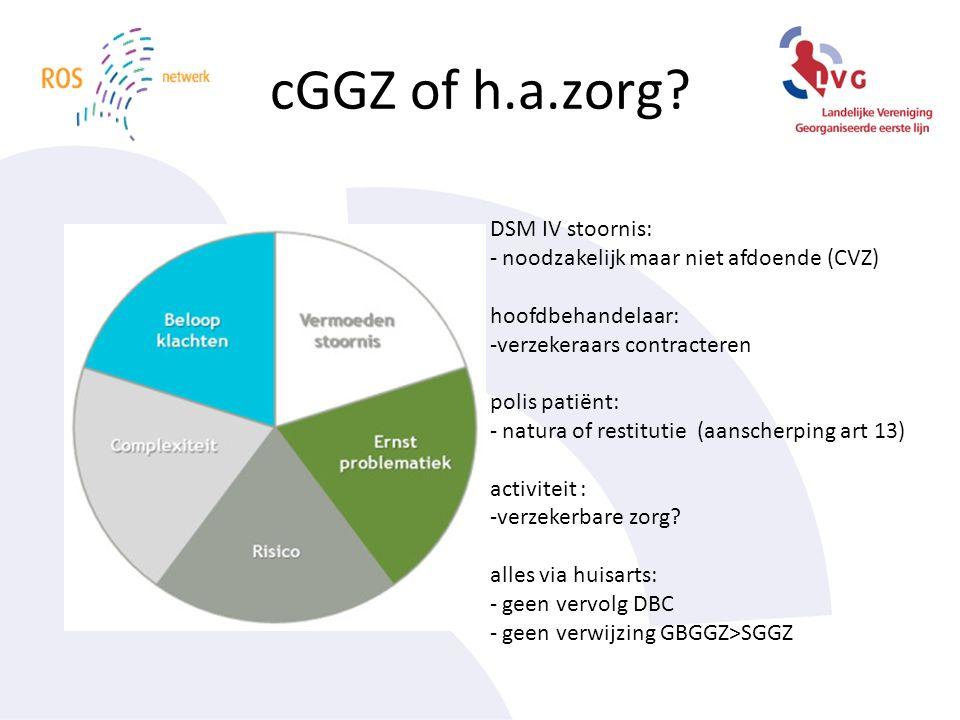 cGGZ of h.a.zorg.