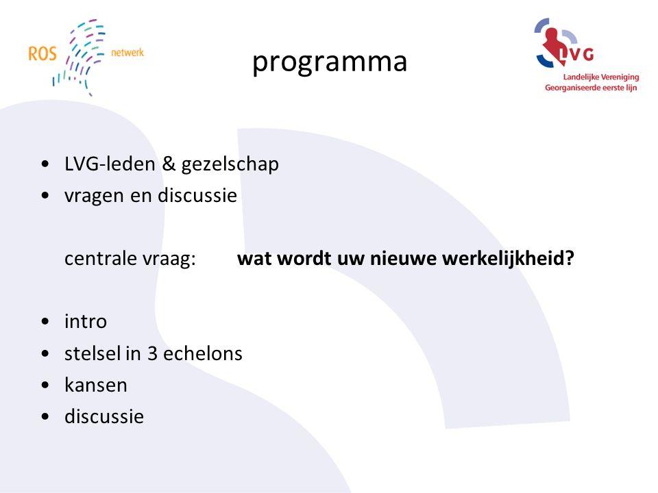 programma LVG-leden & gezelschap vragen en discussie centrale vraag: wat wordt uw nieuwe werkelijkheid.