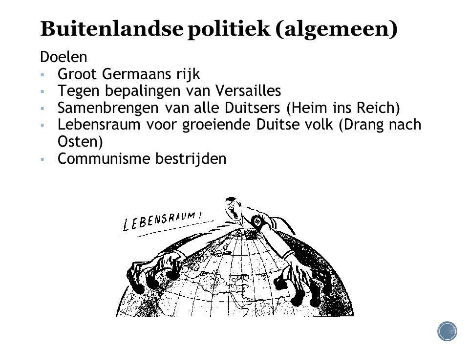 Buitenlandse politiek (algemeen) Doelen ▪ Groot Germaans rijk ▪ Tegen bepalingen van Versailles ▪ Samenbrengen van alle Duitsers (Heim ins Reich) ▪ Le