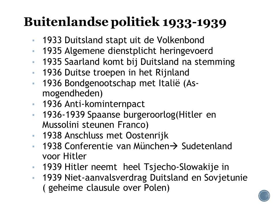 Buitenlandse politiek 1933-1939 ▪ 1933 Duitsland stapt uit de Volkenbond ▪ 1935 Algemene dienstplicht heringevoerd ▪ 1935 Saarland komt bij Duitsland