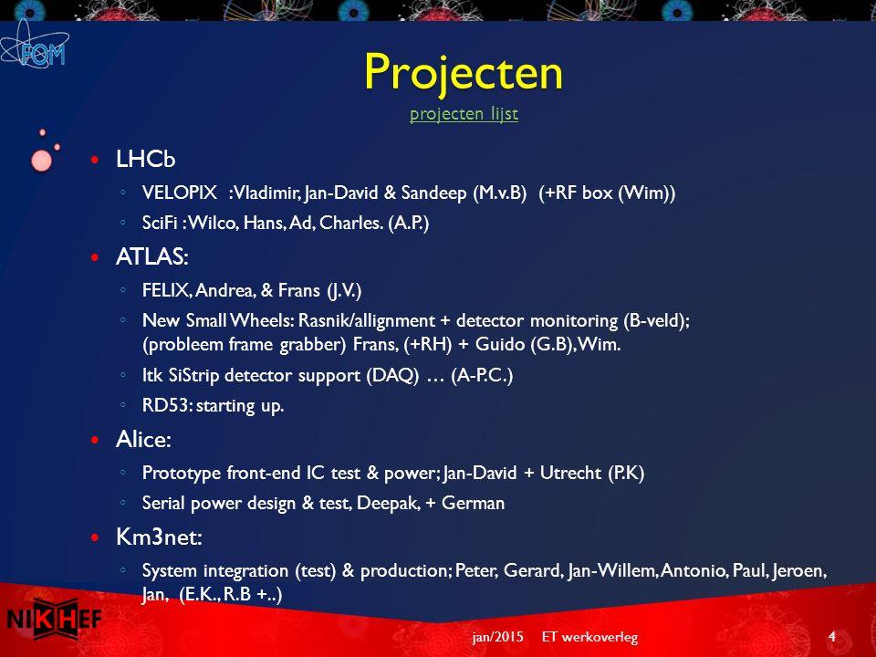 Projecten projecten lijst projecten lijst projecten lijst LHCb ◦ VELOPIX :Vladimir, Jan-David & Sandeep (M.v.B) (+RF box (Wim)) ◦ SciFi : Wilco, Hans, Ad, Charles.