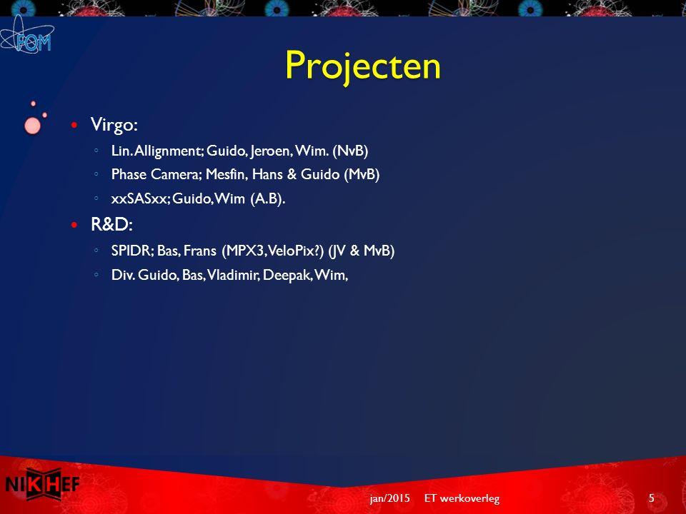 Projecten Virgo: ◦ Lin. Allignment; Guido, Jeroen, Wim.