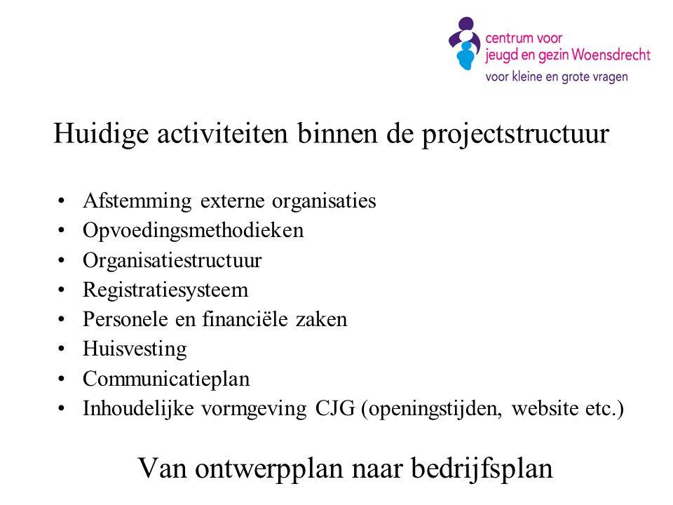 Huidige activiteiten binnen de projectstructuur Afstemming externe organisaties Opvoedingsmethodieken Organisatiestructuur Registratiesysteem Personel