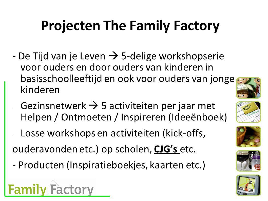 Projecten The Family Factory - De Tijd van je Leven  5-delige workshopserie voor ouders en door ouders van kinderen in basisschoolleeftijd en ook voor ouders van jonge kinderen - Gezinsnetwerk  5 activiteiten per jaar met Helpen / Ontmoeten / Inspireren (Ideeënboek) - Losse workshops en activiteiten (kick-offs, ouderavonden etc.) op scholen, CJG's etc.