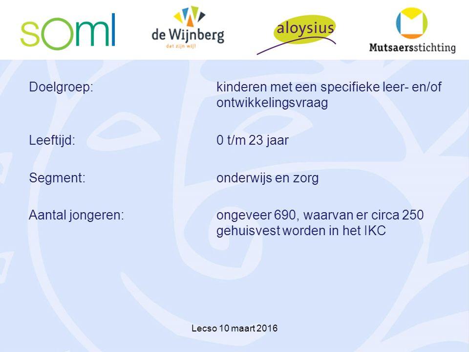 Doelgroep:kinderen met een specifieke leer- en/of ontwikkelingsvraag Leeftijd:0 t/m 23 jaar Segment:onderwijs en zorg Aantal jongeren:ongeveer 690, wa