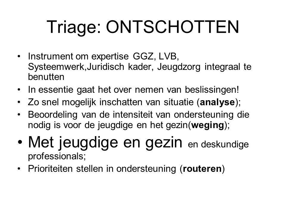 Triage: ONTSCHOTTEN Instrument om expertise GGZ, LVB, Systeemwerk,Juridisch kader, Jeugdzorg integraal te benutten In essentie gaat het over nemen van beslissingen.
