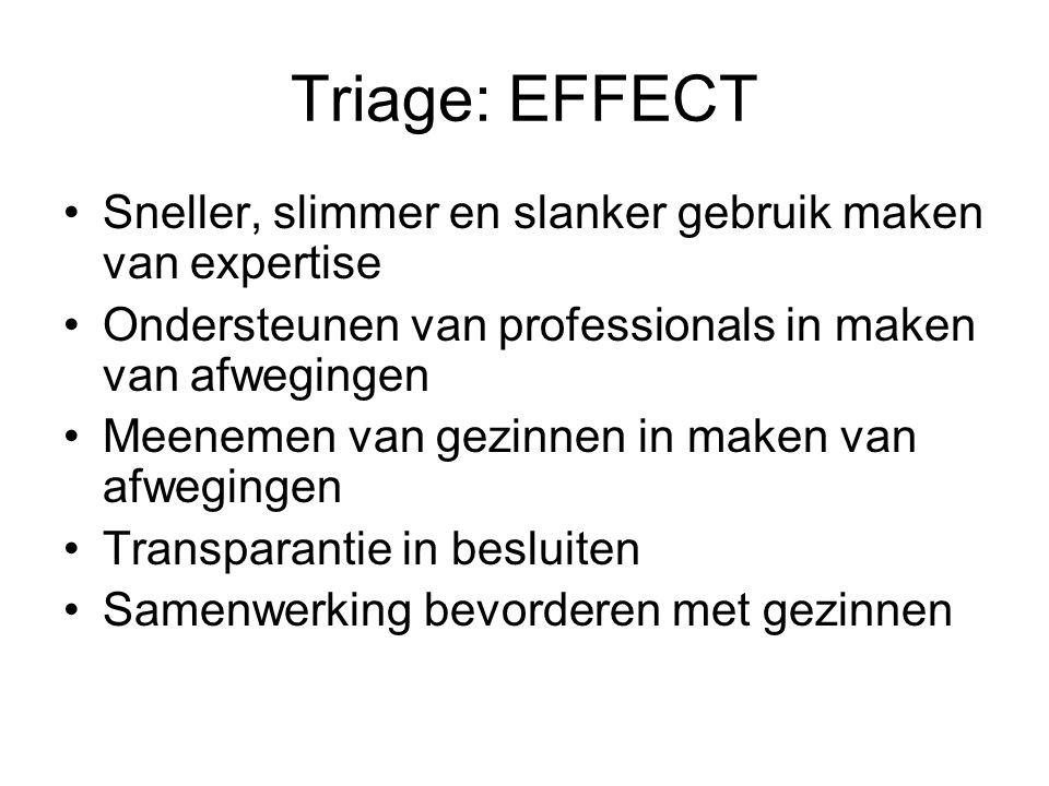 Triage: EFFECT Sneller, slimmer en slanker gebruik maken van expertise Ondersteunen van professionals in maken van afwegingen Meenemen van gezinnen in maken van afwegingen Transparantie in besluiten Samenwerking bevorderen met gezinnen