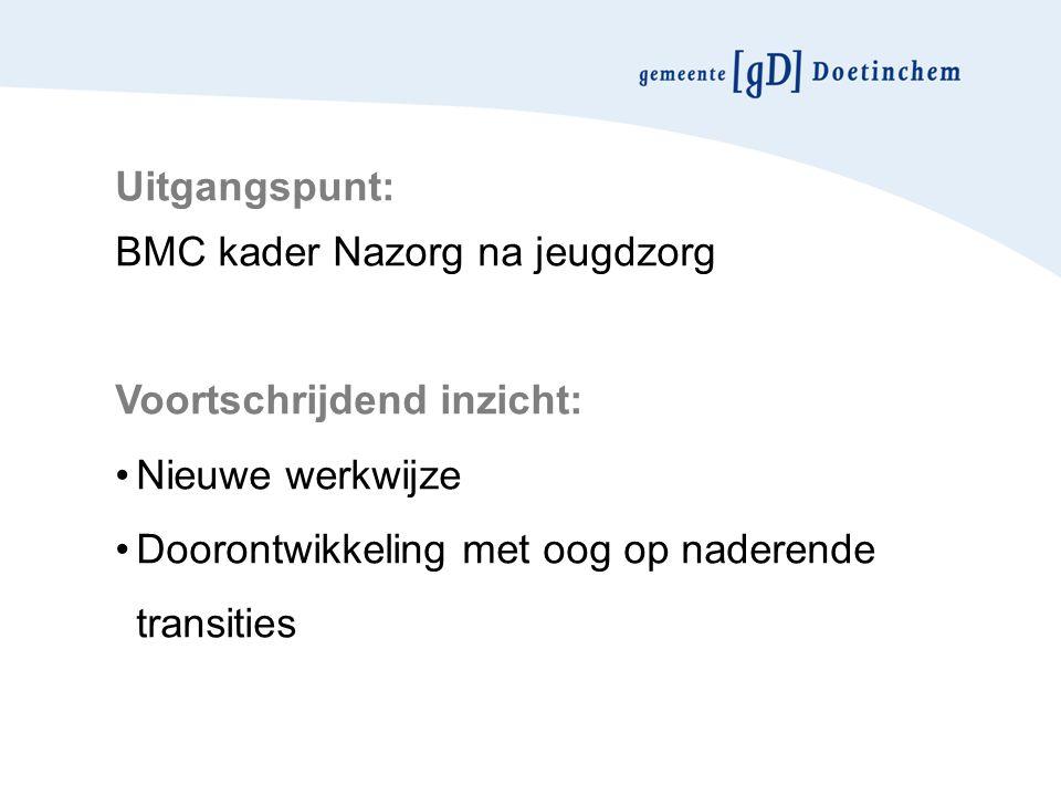 Uitgangspunt: BMC kader Nazorg na jeugdzorg Voortschrijdend inzicht: Nieuwe werkwijze Doorontwikkeling met oog op naderende transities