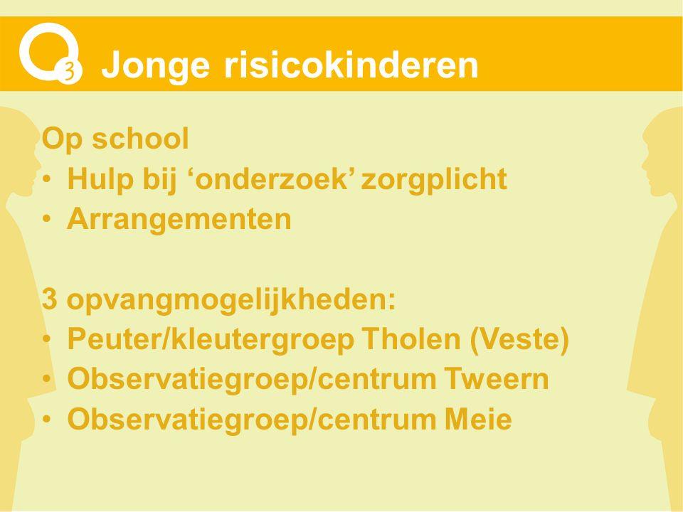 Jonge risicokinderen Op school Hulp bij 'onderzoek' zorgplicht Arrangementen 3 opvangmogelijkheden: Peuter/kleutergroep Tholen (Veste) Observatiegroep/centrum Tweern Observatiegroep/centrum Meie
