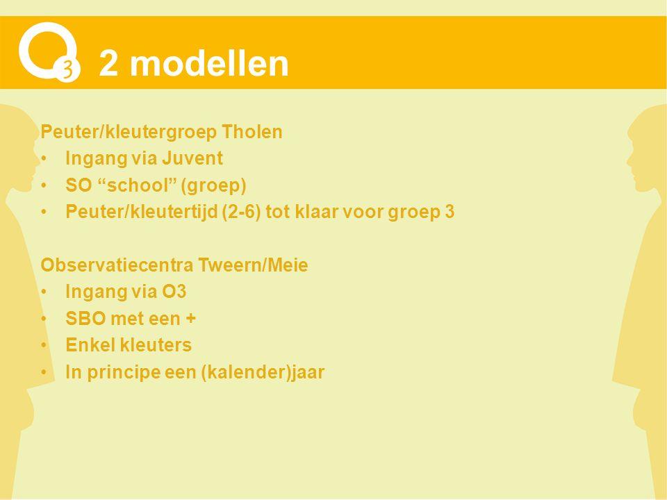 2 modellen Peuter/kleutergroep Tholen Ingang via Juvent SO school (groep) Peuter/kleutertijd (2-6) tot klaar voor groep 3 Observatiecentra Tweern/Meie Ingang via O3 SBO met een + Enkel kleuters In principe een (kalender)jaar