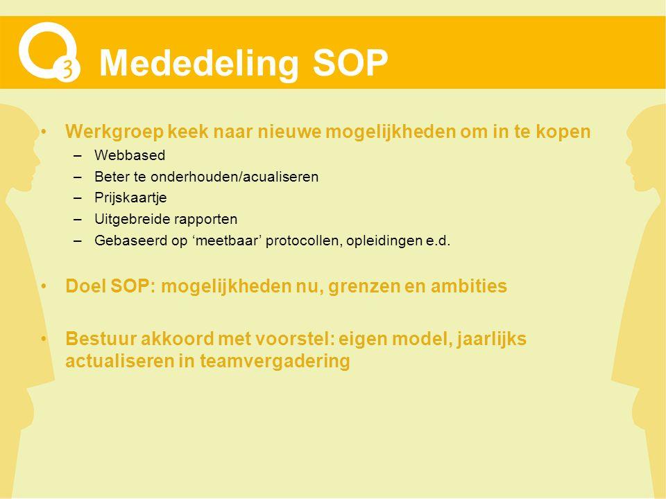 Mededeling SOP Werkgroep keek naar nieuwe mogelijkheden om in te kopen –Webbased –Beter te onderhouden/acualiseren –Prijskaartje –Uitgebreide rapporten –Gebaseerd op 'meetbaar' protocollen, opleidingen e.d.