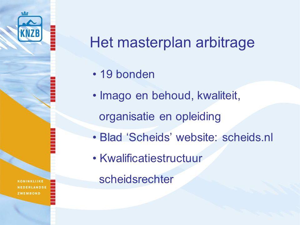 Het masterplan arbitrage 19 bonden Imago en behoud, kwaliteit, organisatie en opleiding Blad 'Scheids' website: scheids.nl Kwalificatiestructuur scheidsrechter