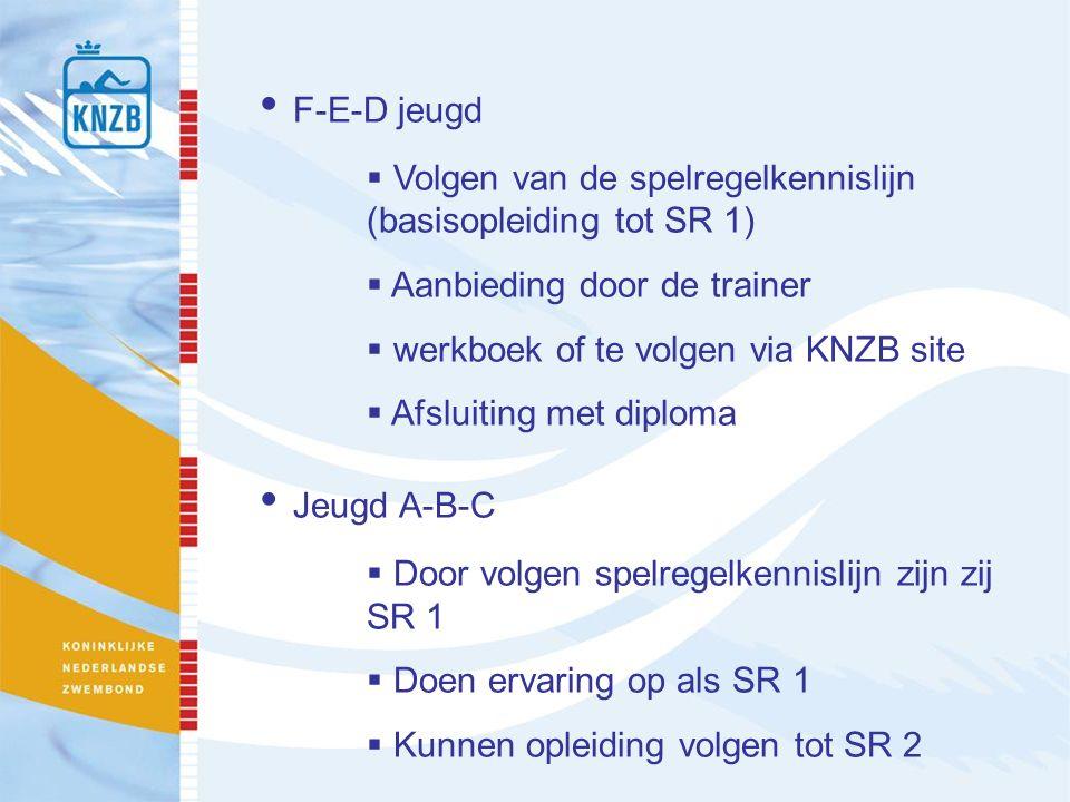 Organisatie binnen de vereniging Praktijk begeleider Trainer(S)Jeugd F-E-D (Jeugd)leden SR 1 en 2 Bestuurslid arbitrage