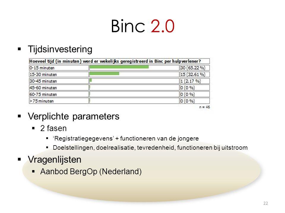 Binc 2.0  Tijdsinvestering  Verplichte parameters  2 fasen  'Registratiegegevens' + functioneren van de jongere  Doelstellingen, doelrealisatie, tevredenheid, functioneren bij uitstroom  Vragenlijsten  Aanbod BergOp (Nederland) 22