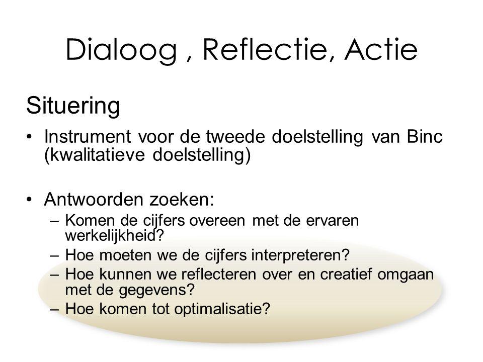 Dialoog, Reflectie, Actie Situering Instrument voor de tweede doelstelling van Binc (kwalitatieve doelstelling) Antwoorden zoeken: –Komen de cijfers overeen met de ervaren werkelijkheid.