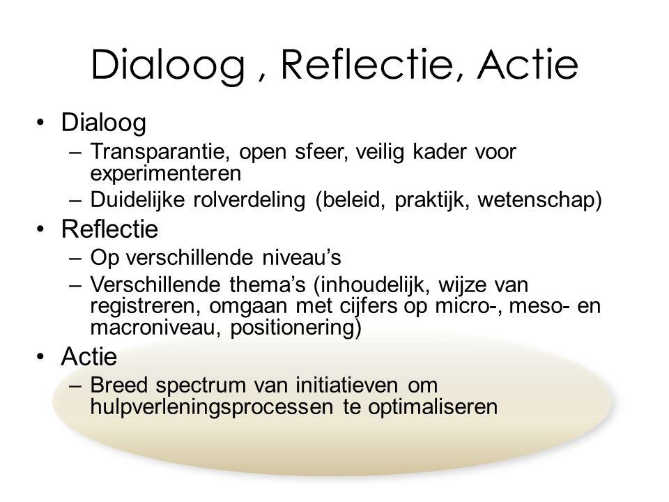 Dialoog –Transparantie, open sfeer, veilig kader voor experimenteren –Duidelijke rolverdeling (beleid, praktijk, wetenschap) Reflectie –Op verschillende niveau's –Verschillende thema's (inhoudelijk, wijze van registreren, omgaan met cijfers op micro-, meso- en macroniveau, positionering) Actie –Breed spectrum van initiatieven om hulpverleningsprocessen te optimaliseren Dialoog, Reflectie, Actie