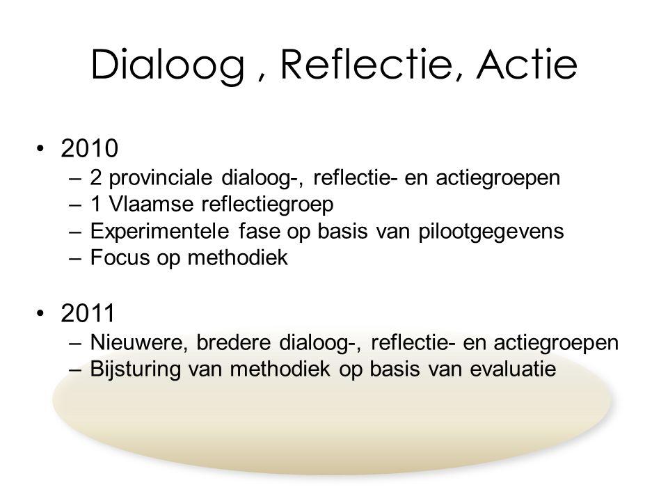2010 –2 provinciale dialoog-, reflectie- en actiegroepen –1 Vlaamse reflectiegroep –Experimentele fase op basis van pilootgegevens –Focus op methodiek 2011 –Nieuwere, bredere dialoog-, reflectie- en actiegroepen –Bijsturing van methodiek op basis van evaluatie Dialoog, Reflectie, Actie