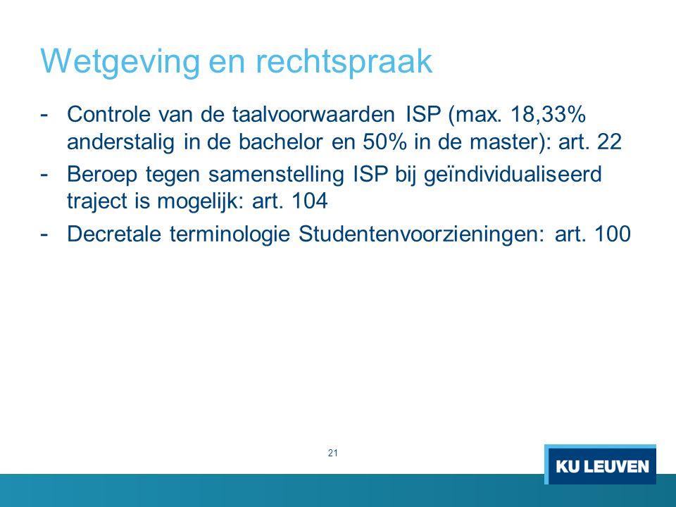 Wetgeving en rechtspraak 21 - Controle van de taalvoorwaarden ISP (max.