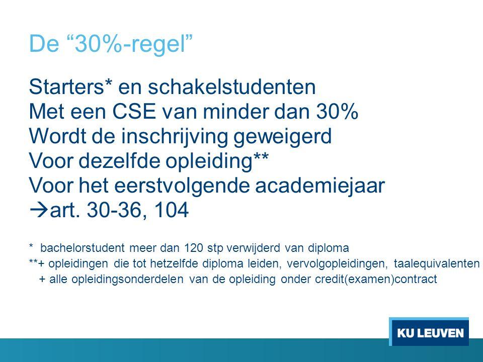 De 30%-regel Starters* en schakelstudenten Met een CSE van minder dan 30% Wordt de inschrijving geweigerd Voor dezelfde opleiding** Voor het eerstvolgende academiejaar  art.