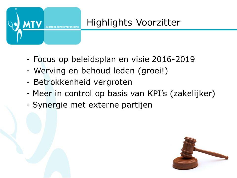 Highlights Voorzitter -Focus op beleidsplan en visie 2016-2019 -Werving en behoud leden (groei!) -Betrokkenheid vergroten - Meer in control op basis van KPI's (zakelijker) - Synergie met externe partijen