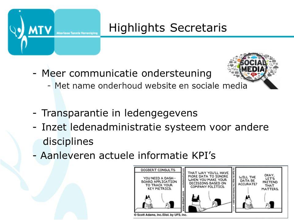 -Meer communicatie ondersteuning -Met name onderhoud website en sociale media -Transparantie in ledengegevens -Inzet ledenadministratie systeem voor andere disciplines - Aanleveren actuele informatie KPI's Highlights Secretaris