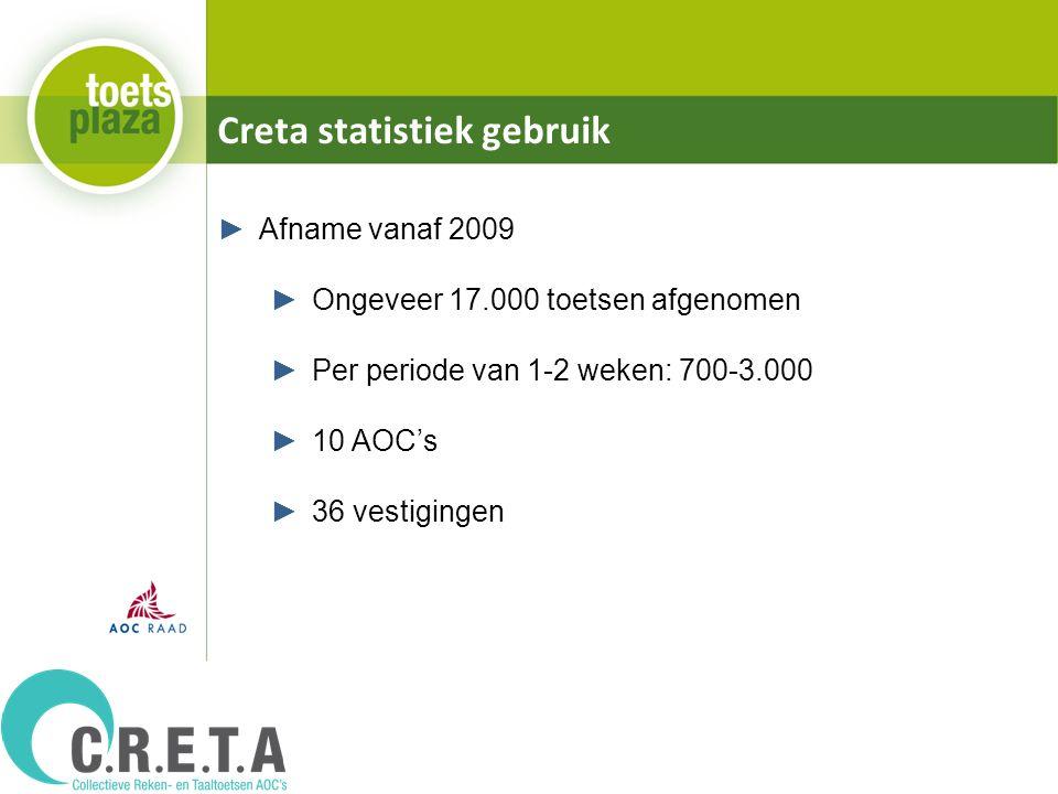 Creta statistiek gebruik ►Afname vanaf 2009 ►Ongeveer 17.000 toetsen afgenomen ►Per periode van 1-2 weken: 700-3.000 ►10 AOC's ►36 vestigingen