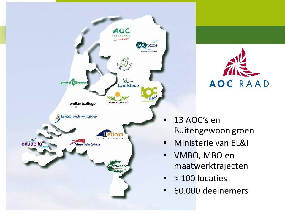 13 AOC's en Buitengewoon groen Ministerie van EL&I VMBO, MBO en maatwerktrajecten > 100 locaties 60.000 deelnemers