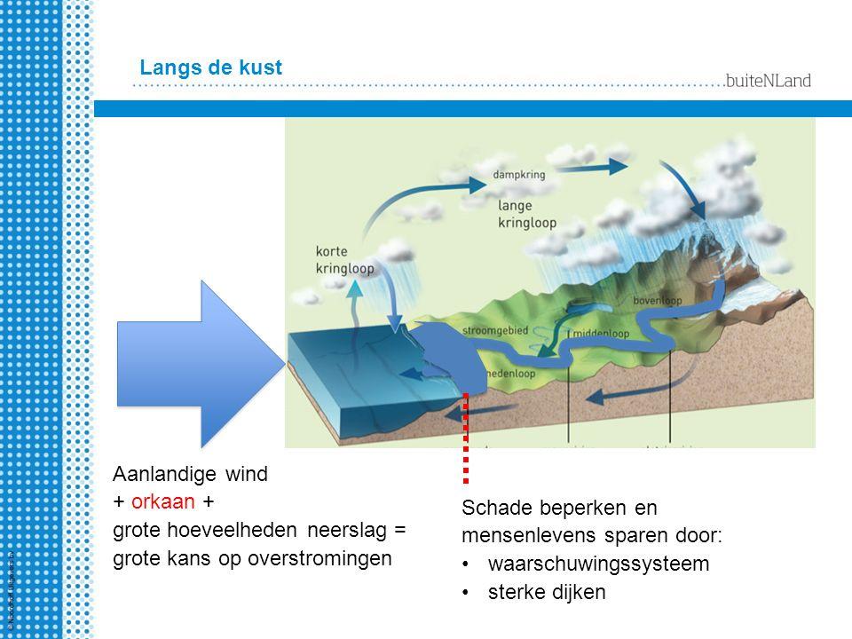 Langs de kust Aanlandige wind + orkaan + grote hoeveelheden neerslag = grote kans op overstromingen Schade beperken en mensenlevens sparen door: waarschuwingssysteem sterke dijken