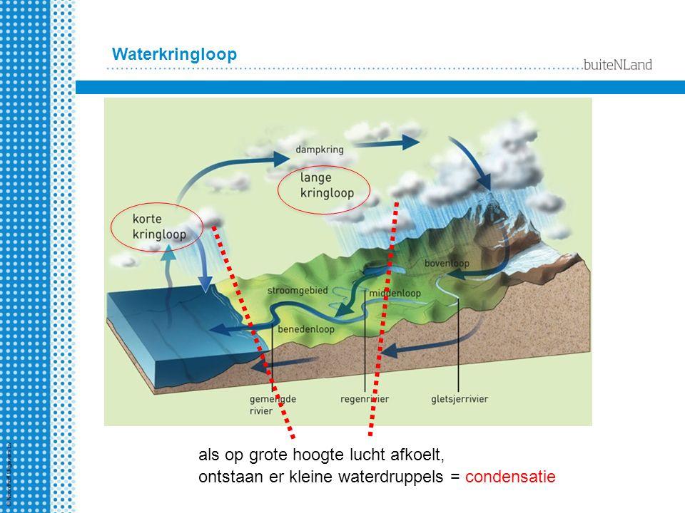 Waterkringloop als op grote hoogte lucht afkoelt, ontstaan er kleine waterdruppels = condensatie