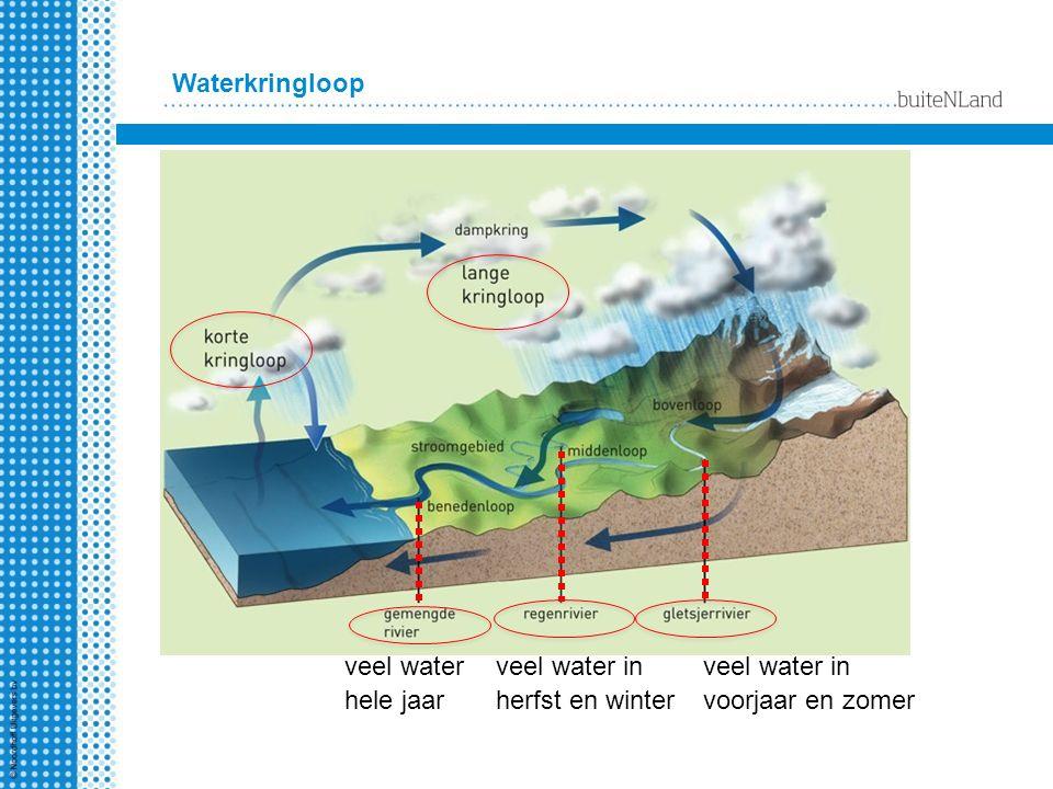 Positieve waterbalans Een positieve waterbalans is niet altijd prettig…