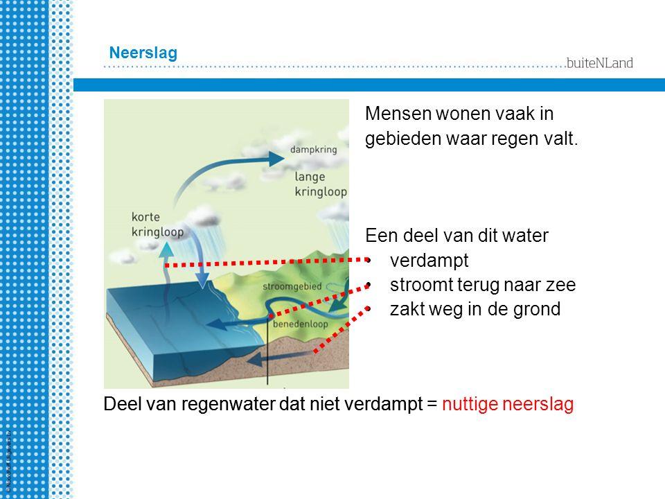 Neerslag Mensen wonen vaak in gebieden waar regen valt. Een deel van dit water verdampt stroomt terug naar zee zakt weg in de grond Deel van regenwate
