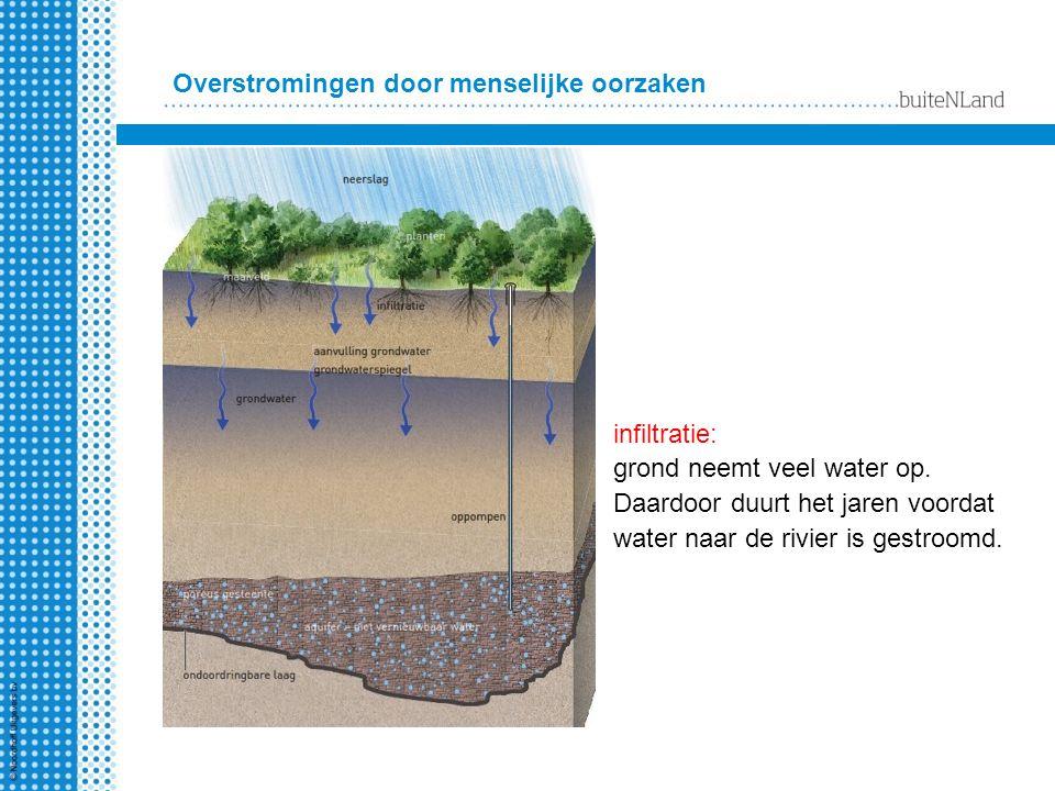 Overstromingen door menselijke oorzaken infiltratie: grond neemt veel water op. Daardoor duurt het jaren voordat water naar de rivier is gestroomd.
