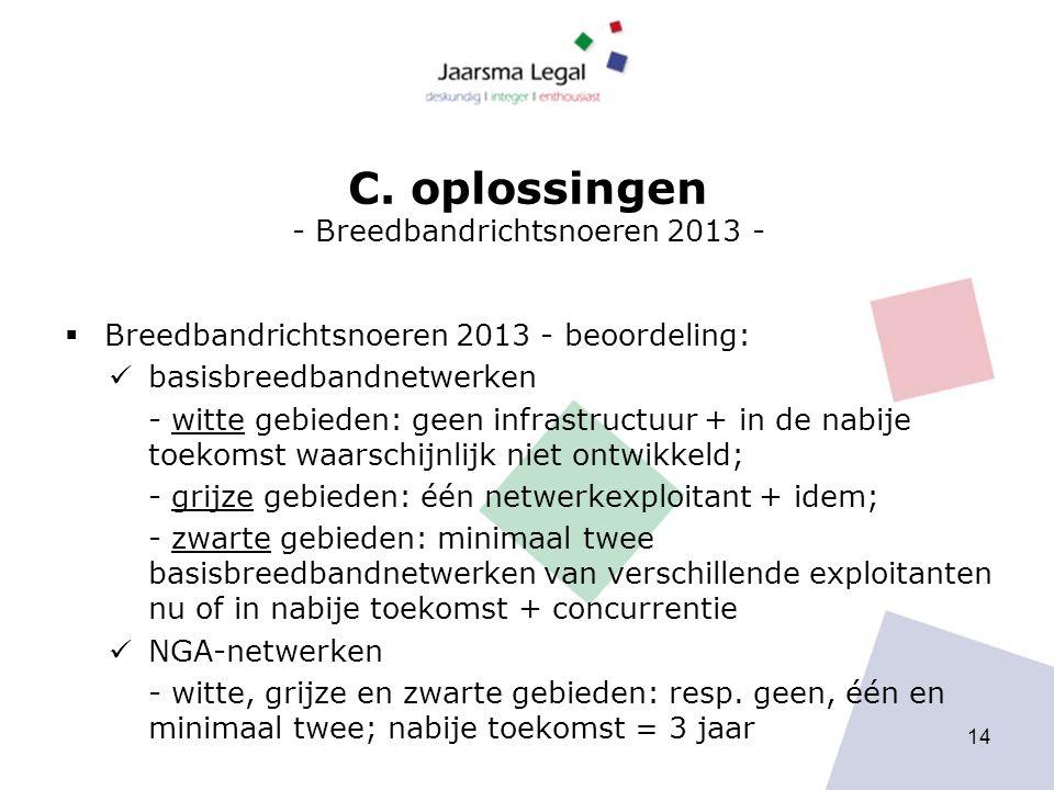 C. oplossingen - Breedbandrichtsnoeren 2013 -  Breedbandrichtsnoeren 2013 - beoordeling: basisbreedbandnetwerken - witte gebieden: geen infrastructuu