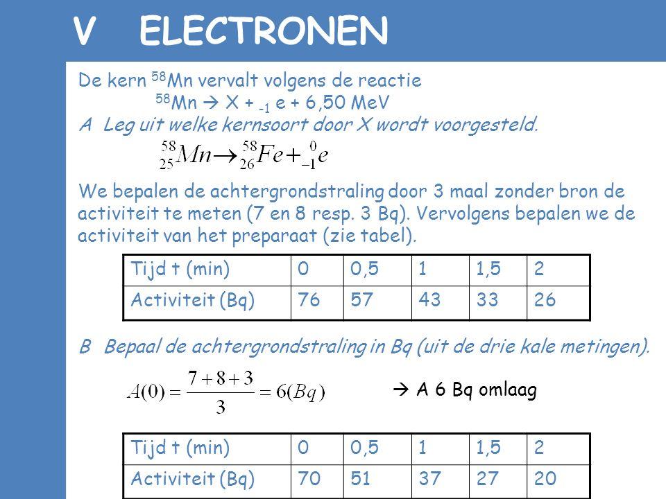 De kern 58 Mn vervalt volgens de reactie 58 Mn  X + -1 e + 6,50 MeV ALeg uit welke kernsoort door X wordt voorgesteld. We bepalen de achtergrondstral