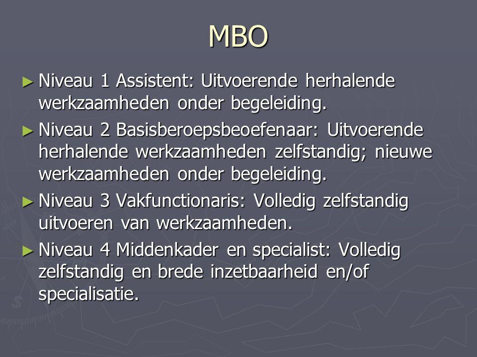 MBO ► Niveau 1 Assistent: Uitvoerende herhalende werkzaamheden onder begeleiding. ► Niveau 2 Basisberoepsbeoefenaar: Uitvoerende herhalende werkzaamhe