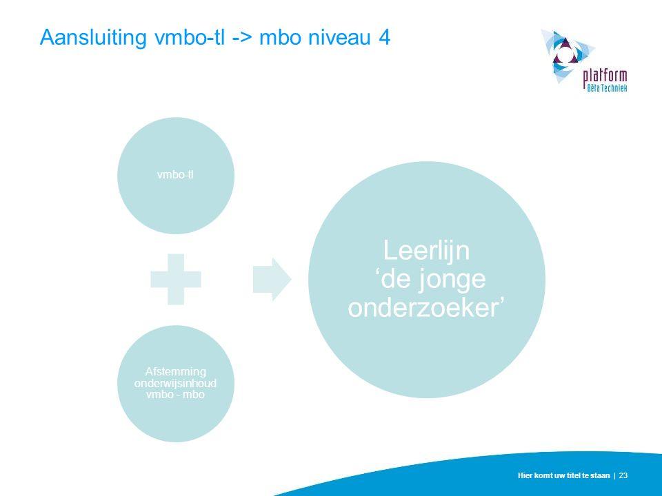 Hier komt uw titel te staan | 23 Aansluiting vmbo-tl -> mbo niveau 4 vmbo-tl Afstemming onderwijsinhoud vmbo - mbo Leerlijn 'de jonge onderzoeker'