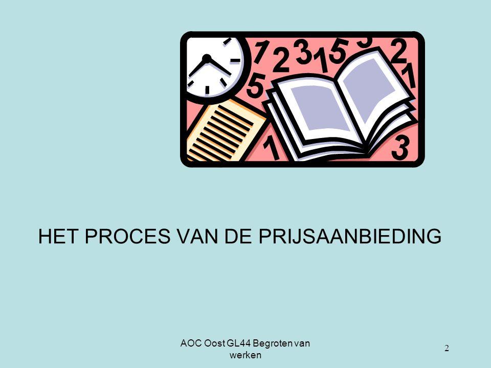 AOC Oost GL44 Begroten van werken 2 HET PROCES VAN DE PRIJSAANBIEDING