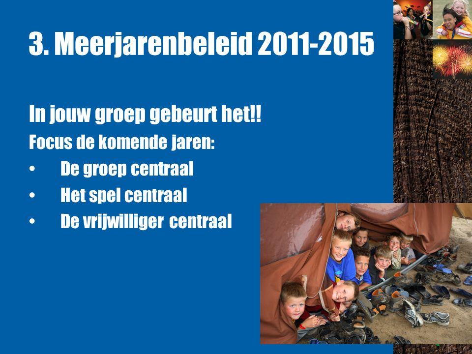 3. Meerjarenbeleid 2011-2015 In jouw groep gebeurt het!.